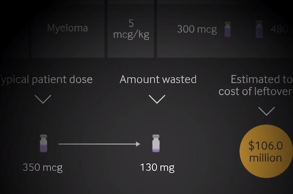 How Drug Companies Make You Buy More Medicine Than You Need